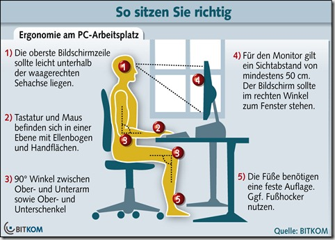 Sitze_Ergonomie
