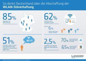 Ergebnisse_zur_Studie_über_die_Abschaffung_der_WLAN_Stoererhaftu