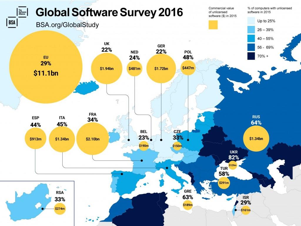 Europäischer Einsatz unlizenzierter Software
